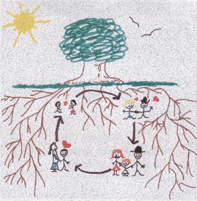 lbtf_tree